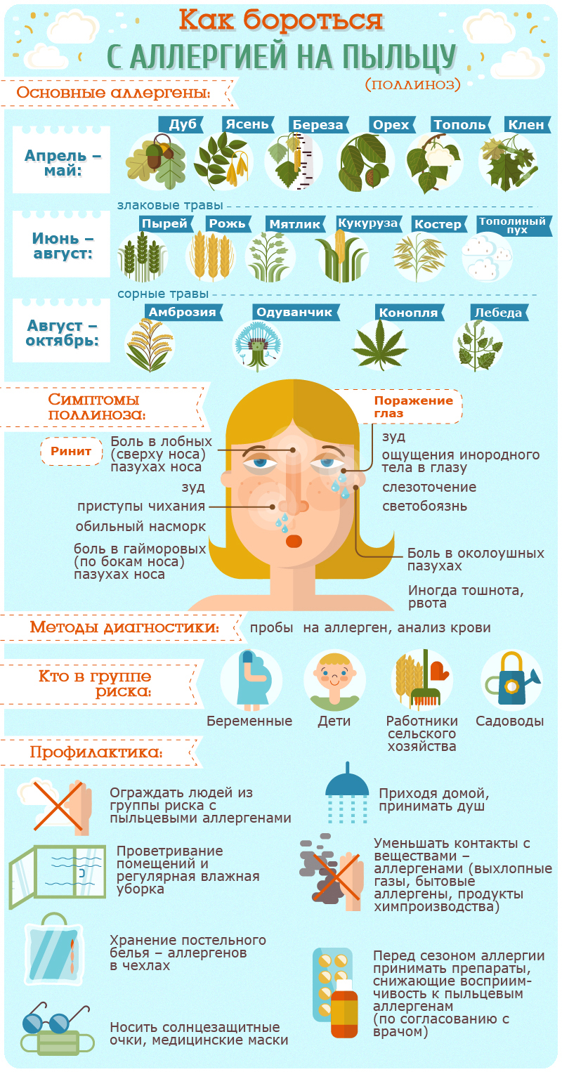 признаки аллергии на хлорку в бассейне