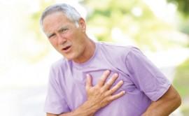 Миокардит как следствие аллергии