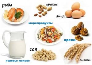 Разновидности аллергенов