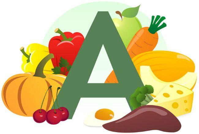 Одним из самых полезных витаминов при экземе, считается витамин А.